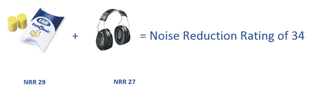 How Does Dual HPD Effects NRR